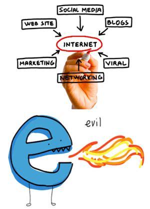 Online Education Advantages And Disadvantages Essay